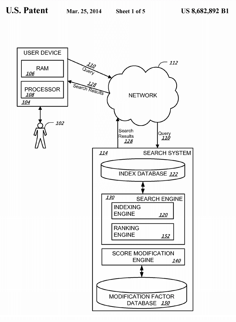 Google Patent-Backlinks