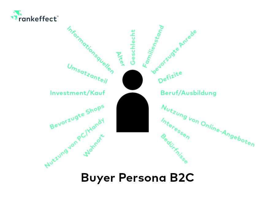 Buyer Persona im B2C Bereich